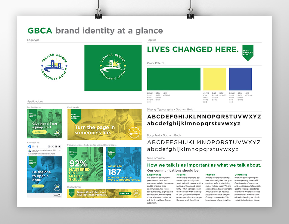 The brand identity at a glance is a quick reference guide which was developed to ensure consistent branding and tone-of-voice. GBCA's internal marketing team can use this for reference as well as marketing agencies and partners.